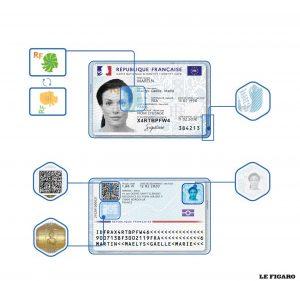 Nouvelle Carte Nationale d'Identité Electroniquenie